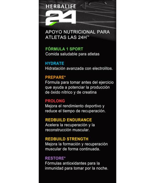 Banner publicitario de Herbalife de los productos H24 y su información.