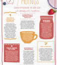 Impresionarte-Xativa-Distribuidores-Herbalife-Nutricion-Imprenta-Folleto-Poster-Desayuno-Saludable-motivos-empezar-dia-saludable-nutritivo-potencia-activa-impulso-fuerza